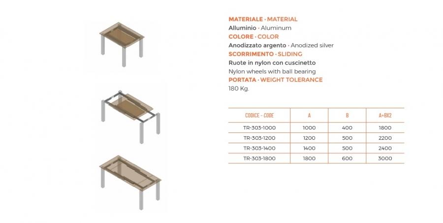 Telai per tavoli serie standard TR303
